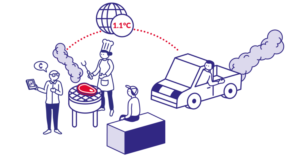 From left to right: Illustration of a bald person with glasses trading stocks on an ipad-like device. Next to that person is a female read person grilling a steak. A large gray cloud if smoke rises above the grill. Next to her on a blue block is an illustration of a male read person in a cap watching the grill. Next to them is a Car, front facing the grill. A person is looking out of the window and a big cloud of exhaust fumes comes from the car. Above the scene is a circle that represents the planet and the number: 1.1°C